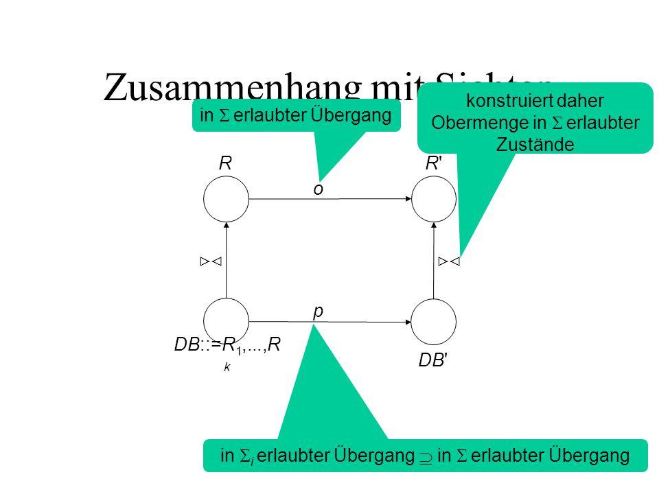 Zusammenhang mit Sichten R R R DB::=R 1,...,R k DB o p  in  i erlaubter Übergang  in  erlaubter Übergang konstruiert daher Obermenge in  erlaubter Zustände in  erlaubter Übergang