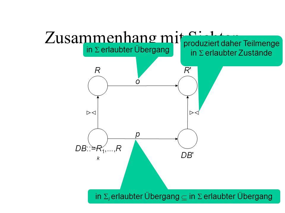 Zusammenhang mit Sichten R R'R' DB::=R 1,...,R k DB' o p  in  i erlaubter Übergang  in  erlaubter Übergang produziert daher Teilmenge in  erlaub