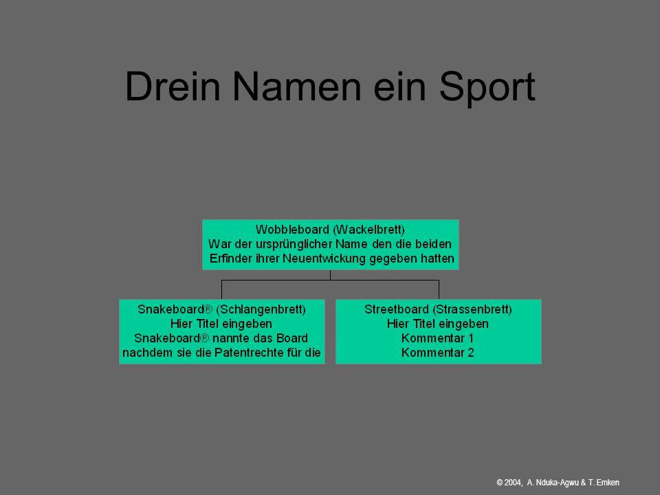 © 2004, A. Nduka-Agwu & T. Emken Drei Namen ein Sport