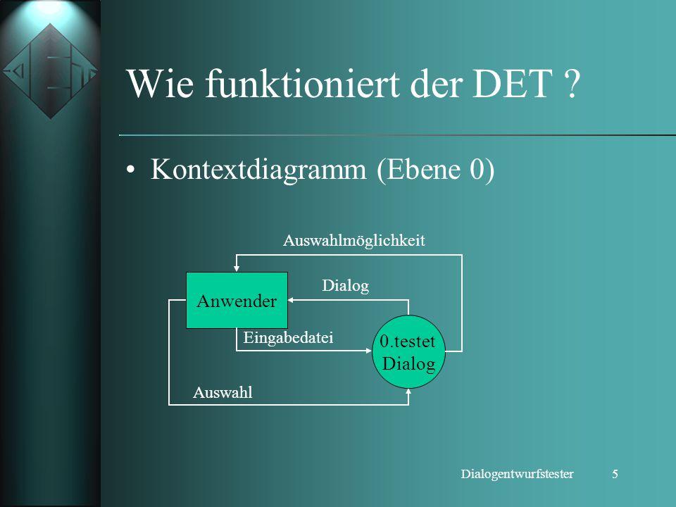 5Dialogentwurfstester Wie funktioniert der DET ? Kontextdiagramm (Ebene 0) 0.testet Dialog Anwender Auswahlmöglichkeit Dialog Eingabedatei Auswahl