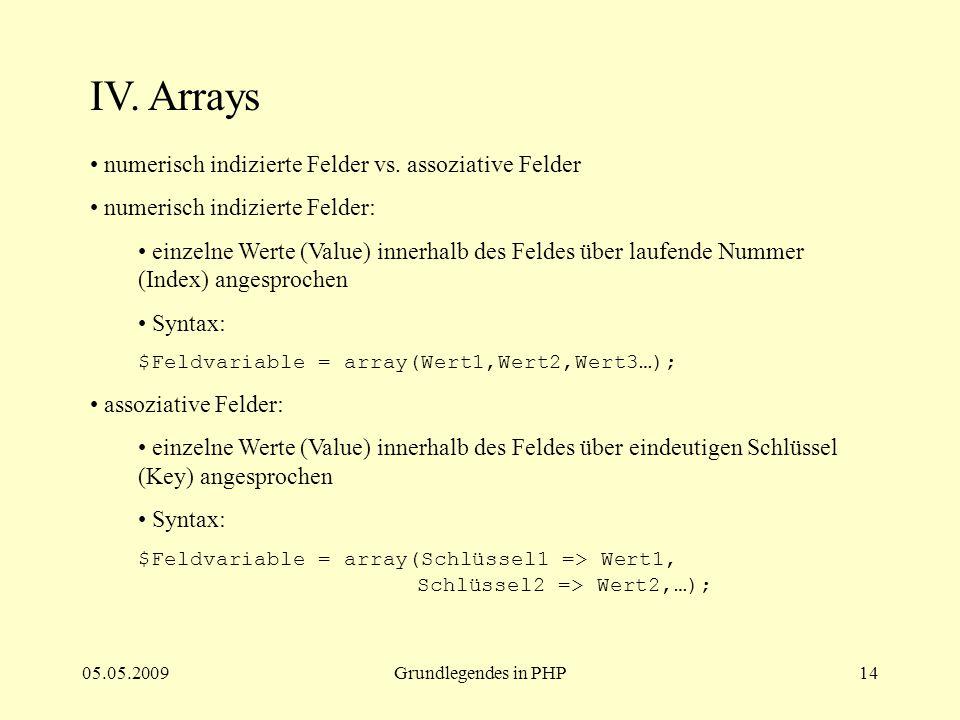 05.05.2009Grundlegendes in PHP14 IV. Arrays numerisch indizierte Felder vs. assoziative Felder numerisch indizierte Felder: einzelne Werte (Value) inn