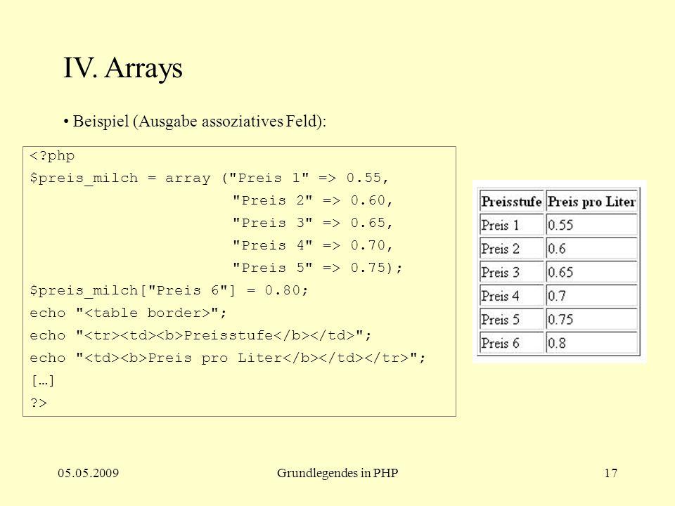 05.05.2009Grundlegendes in PHP17 IV. Arrays Beispiel (Ausgabe assoziatives Feld): <?php $preis_milch = array (