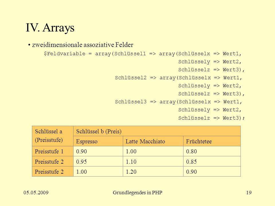 05.05.2009Grundlegendes in PHP19 IV. Arrays zweidimensionale assoziative Felder $Feldvariable = array(Schlüssel1 => array(Schlüsselx => Wert1, Schlüss