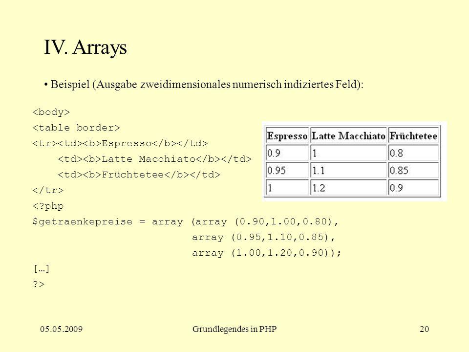 05.05.2009Grundlegendes in PHP20 IV. Arrays Beispiel (Ausgabe zweidimensionales numerisch indiziertes Feld): Espresso Latte Macchiato Früchtetee <?php