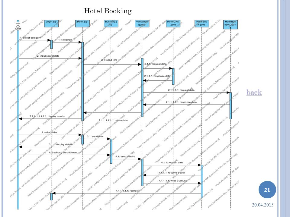 20.04.2015 back Hotel Booking 21