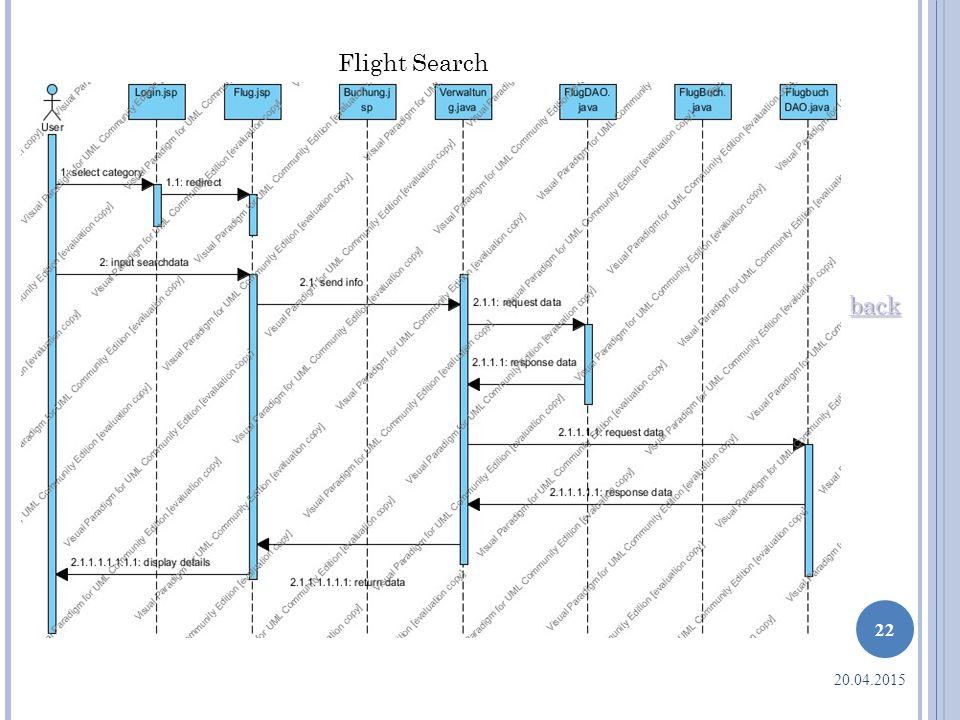 20.04.2015 back Flight Search 22