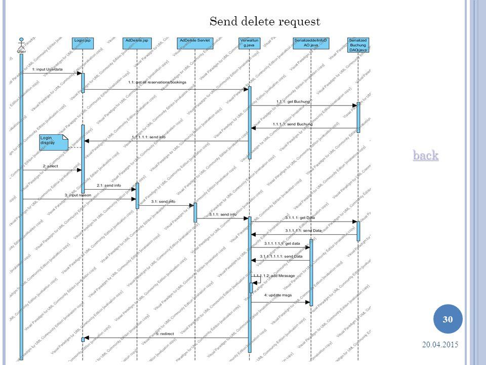 20.04.2015 back Send delete request 30