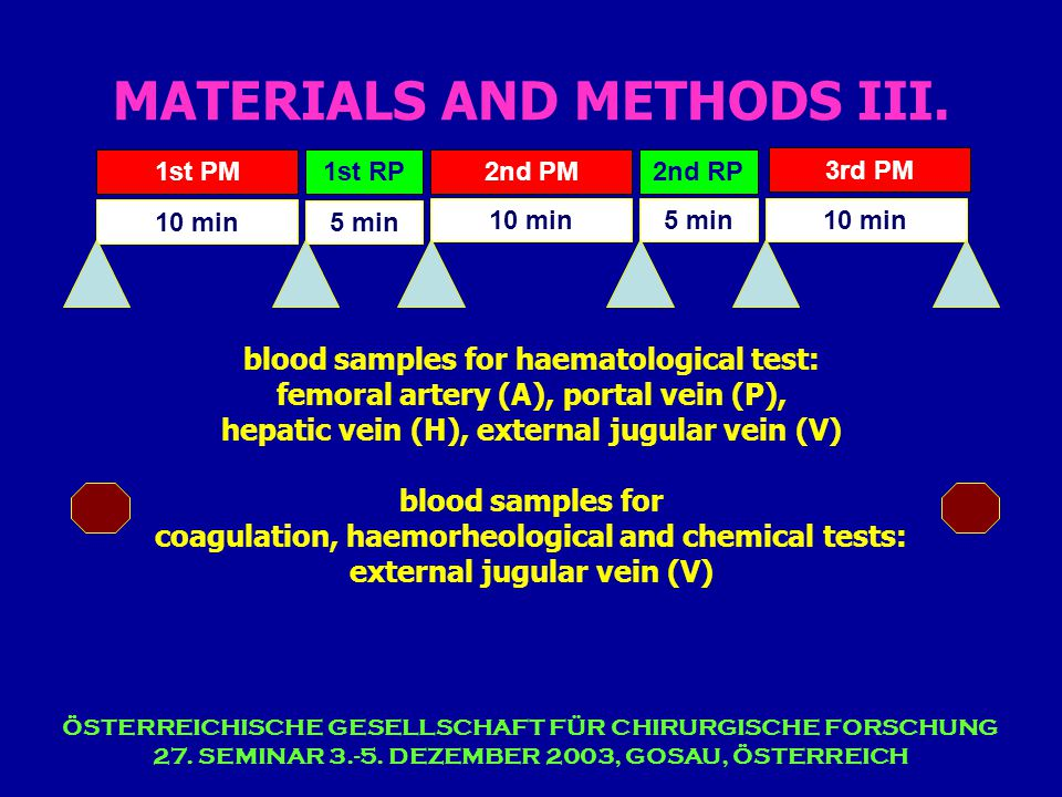 MATERIALS AND METHODS IV.