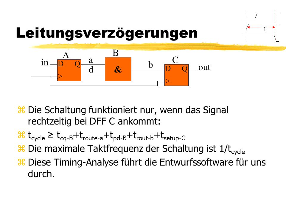 Leitungsverzögerungen zDie Schaltung funktioniert nur, wenn das Signal rechtzeitig bei DFF C ankommt: zt cycle ≥ t cq-B +t route-a +t pd-B +t rout-b +t setup-C zDie maximale Taktfrequenz der Schaltung ist 1/t cycle zDiese Timing-Analyse führt die Entwurfssoftware für uns durch.