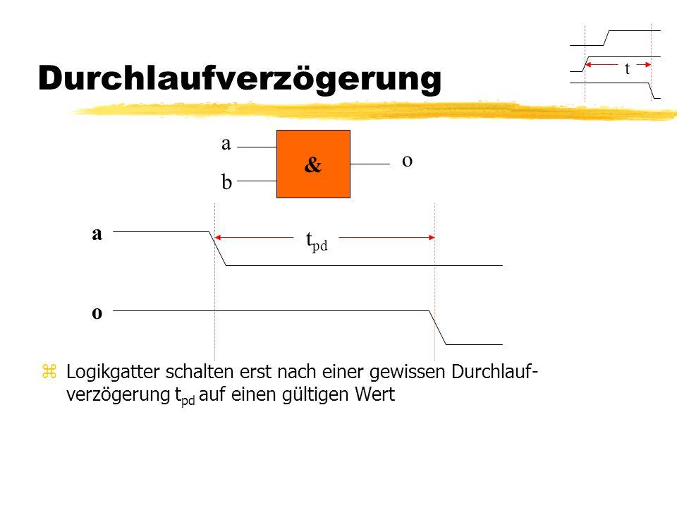 Aufgabe 2.2 zAn Signal b wird ein zusätzliches DFF eingefügt.