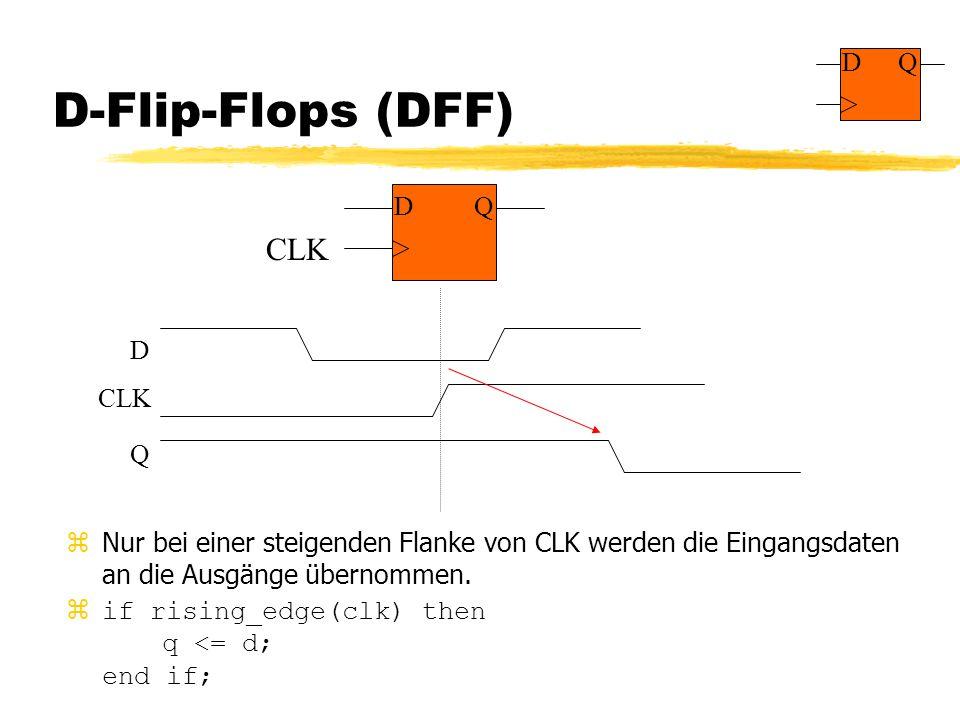 D-Flip-Flops (DFF) zNur bei einer steigenden Flanke von CLK werden die Eingangsdaten an die Ausgänge übernommen.