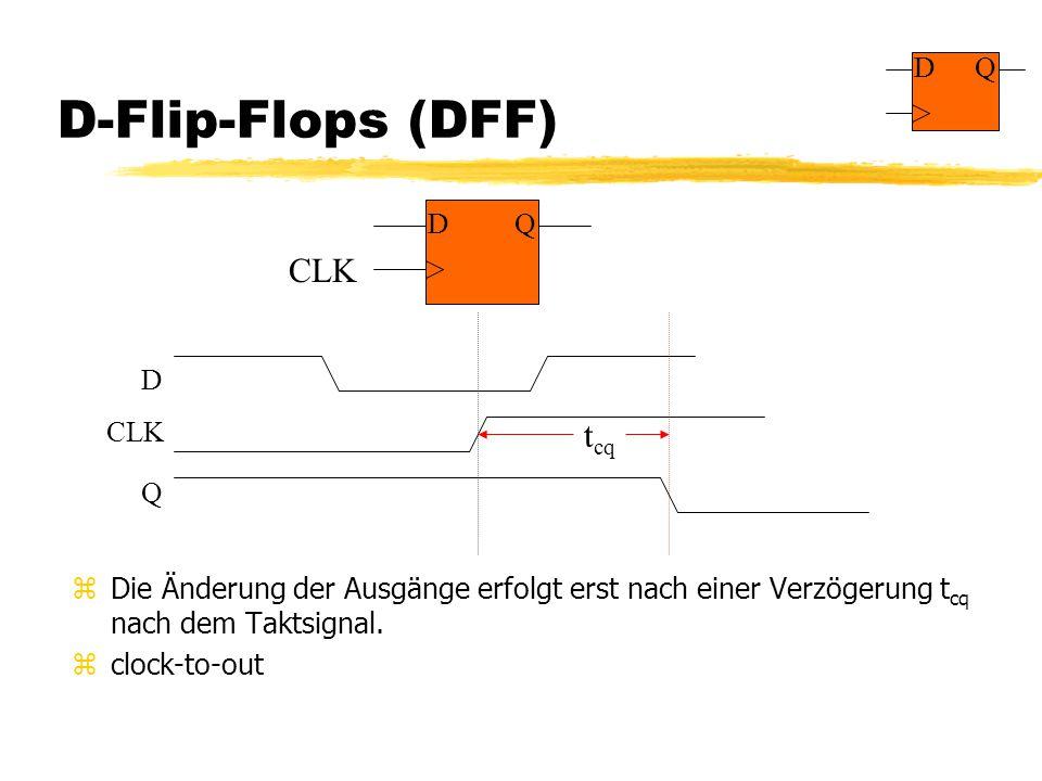 D-Flip-Flops (DFF) zDie Änderung der Ausgänge erfolgt erst nach einer Verzögerung t cq nach dem Taktsignal.