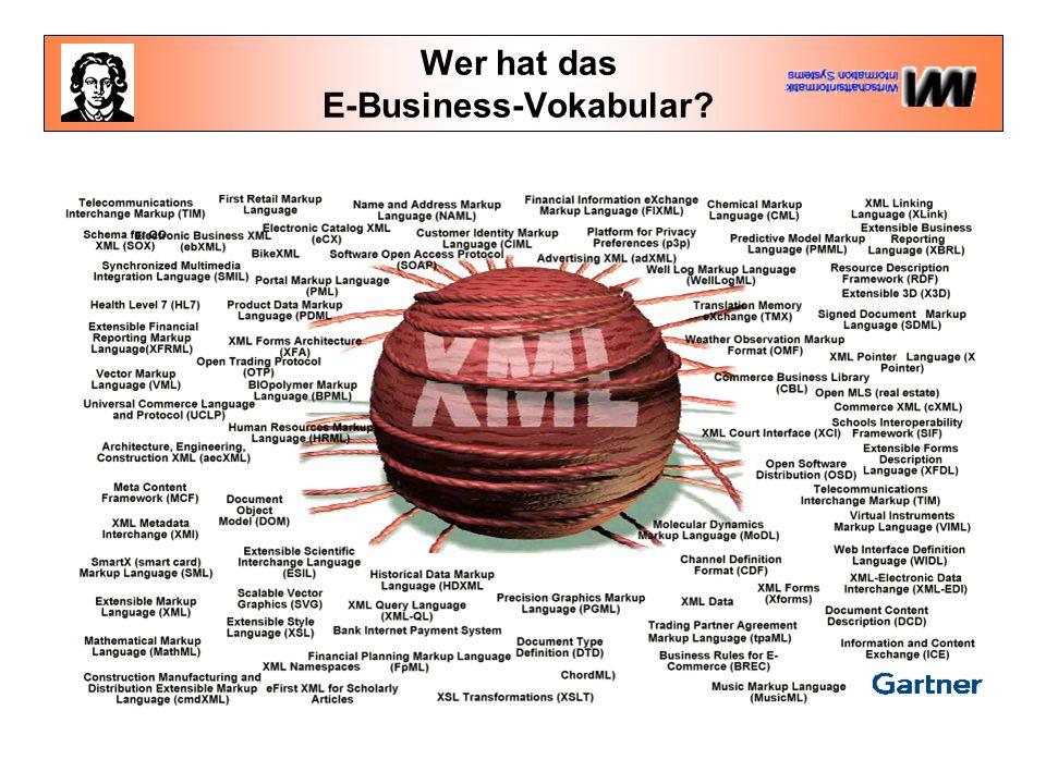 Wer hat das E-Business-Vokabular