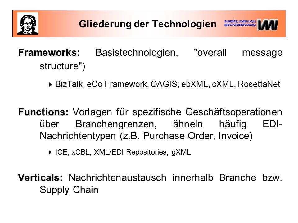 Gliederung der Technologien Frameworks Frameworks: Basistechnologien, overall message structure )  BizTalk  BizTalk, eCo Framework, OAGIS, ebXML, cXML, RosettaNet Functions Functions: Vorlagen für spezifische Geschäftsoperationen über Branchengrenzen, ähneln häufig EDI- Nachrichtentypen (z.B.