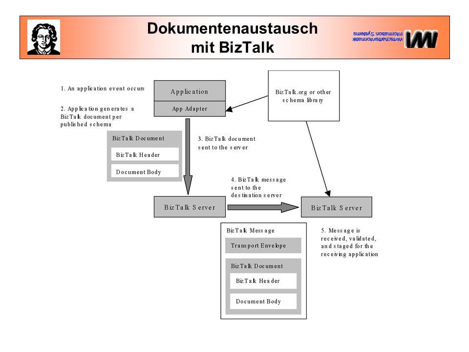 Dokumentenaustausch mit BizTalk