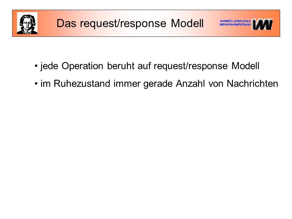 Das request/response Modell jede Operation beruht auf request/response Modell im Ruhezustand immer gerade Anzahl von Nachrichten
