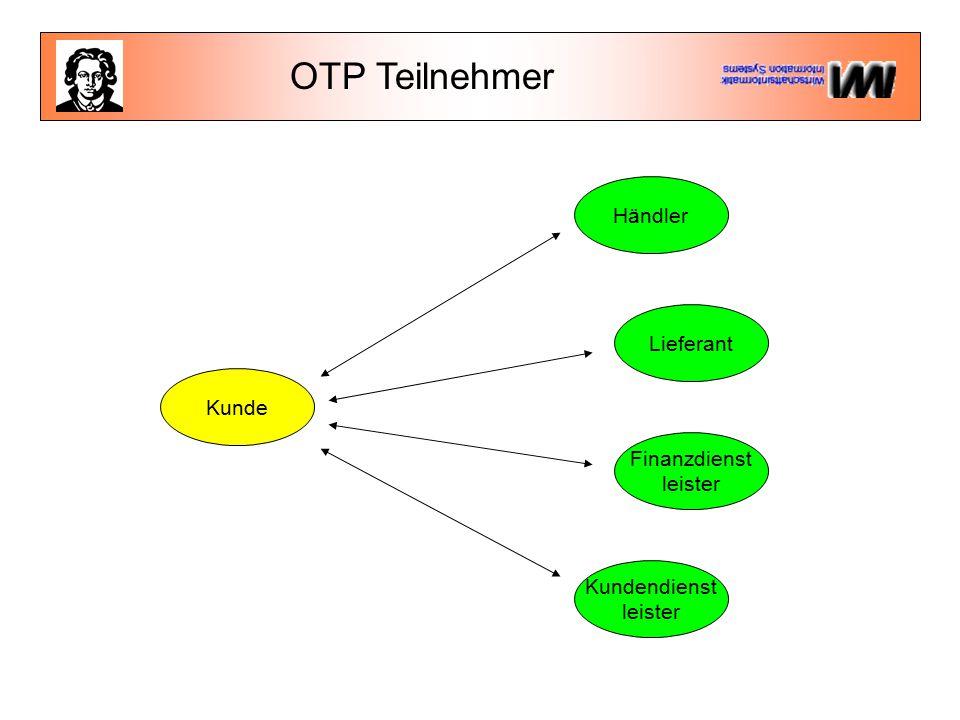 OTP Teilnehmer Kunde HändlerLieferant Finanzdienst leister Kundendienst leister