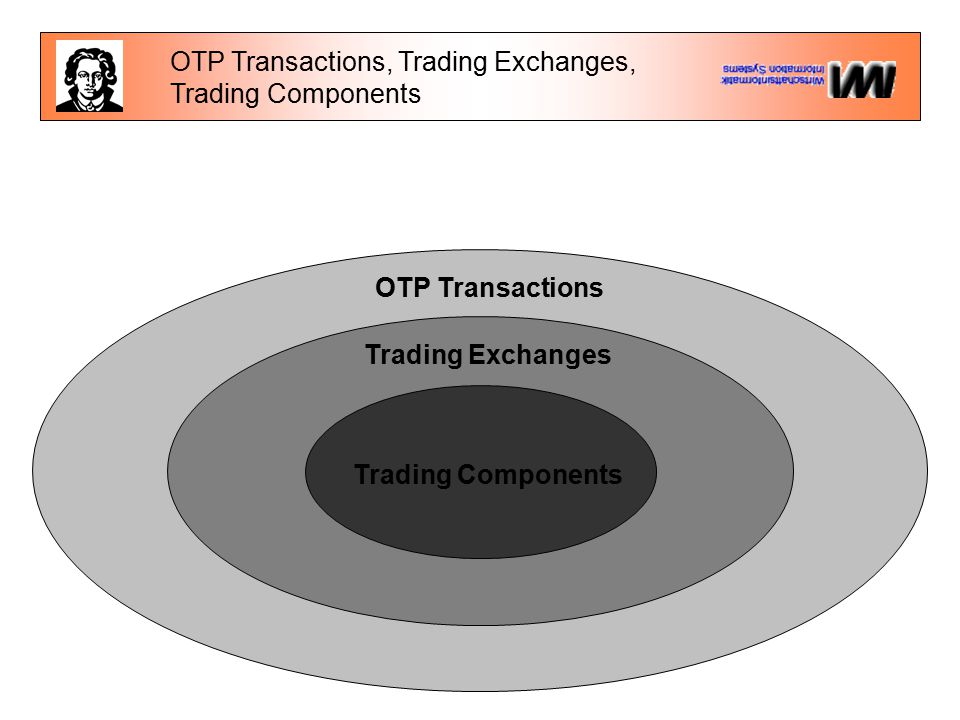 OTP Transactions OTP Transactions, Trading Exchanges, Trading Components Trading Exchanges Trading Components
