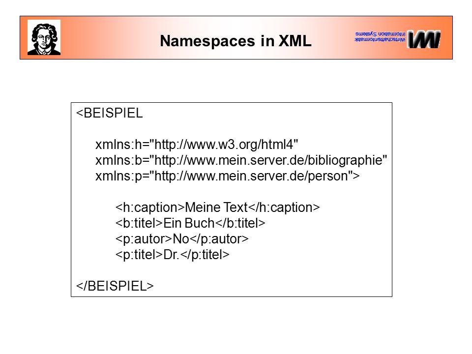 Namespaces in XSLT und Schemata <xsl:stylesheet version= 1.0 xmlns:xsl= http://www.w3.org/1999/XSL/Transform >...