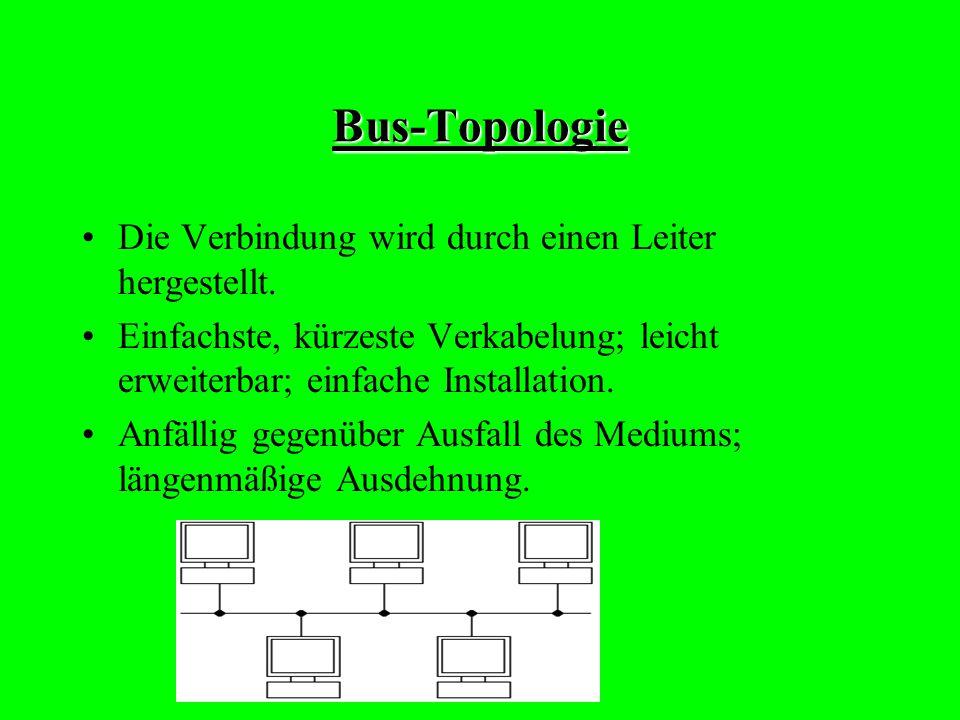 Was sind Topologien ? Topologie ist die räumliche Darstellung und Ausdehnung eines Netzes.
