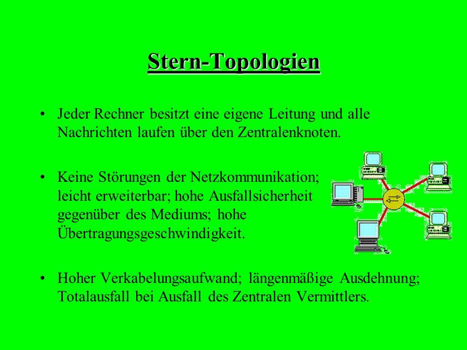 Ring-Topologie Die Verbindung dieser Rechner erfolgt durch einen ringförmigen Leiter. Einfacher Kontrollmechanismus hohe Datensicherheit. Totalausfall