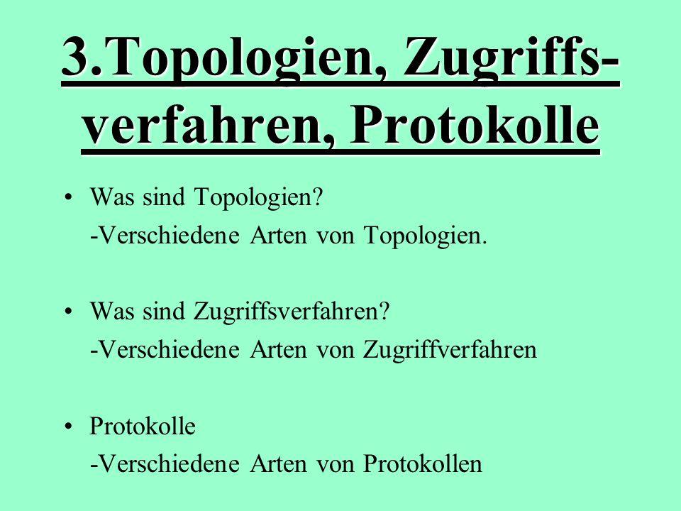3.Topologien, Zugriffs- verfahren, Protokolle Was sind Topologien.