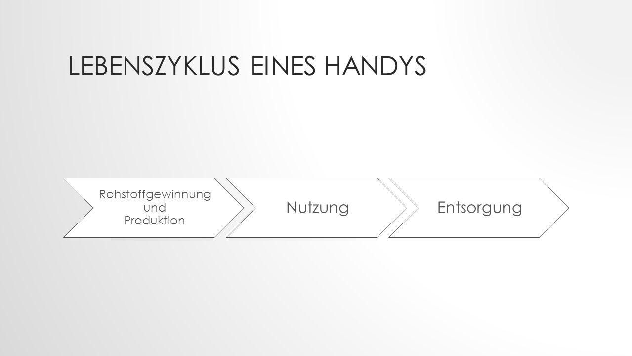 LEBENSZYKLUS EINES HANDYS Rohstoffgewinnung und Produktion NutzungEntsorgung