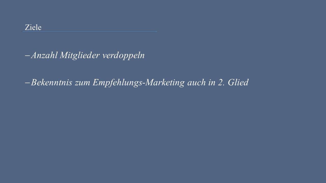 Ziele  Anzahl Mitglieder verdoppeln  Bekenntnis zum Empfehlungs-Marketing auch in 2. Glied