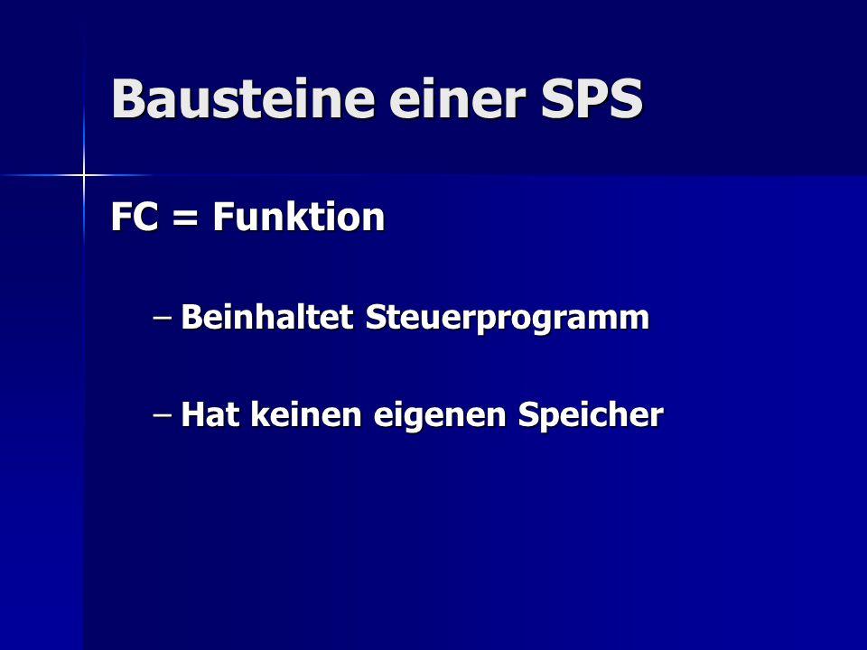Bausteine einer SPS FC = Funktion –Beinhaltet Steuerprogramm –Hat keinen eigenen Speicher