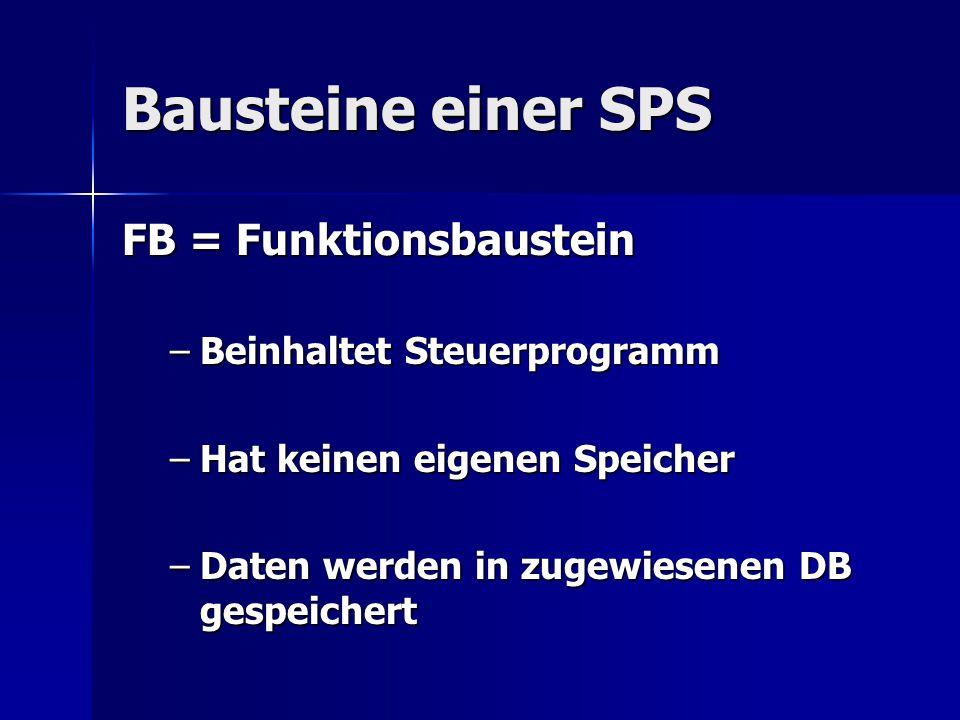 Bausteine einer SPS FB = Funktionsbaustein –Beinhaltet Steuerprogramm –Hat keinen eigenen Speicher –Daten werden in zugewiesenen DB gespeichert