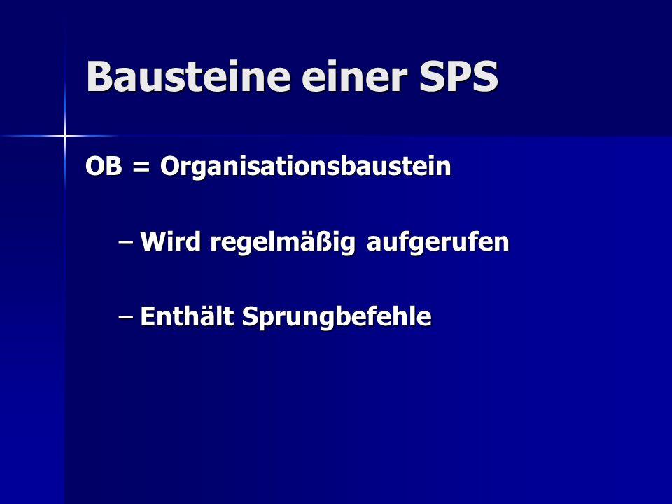 Bausteine einer SPS OB = Organisationsbaustein –Wird regelmäßig aufgerufen –Enthält Sprungbefehle