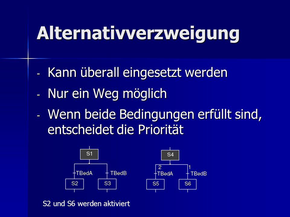 Alternativverzweigung - Kann überall eingesetzt werden - Nur ein Weg möglich - Wenn beide Bedingungen erfüllt sind, entscheidet die Priorität S2 und S