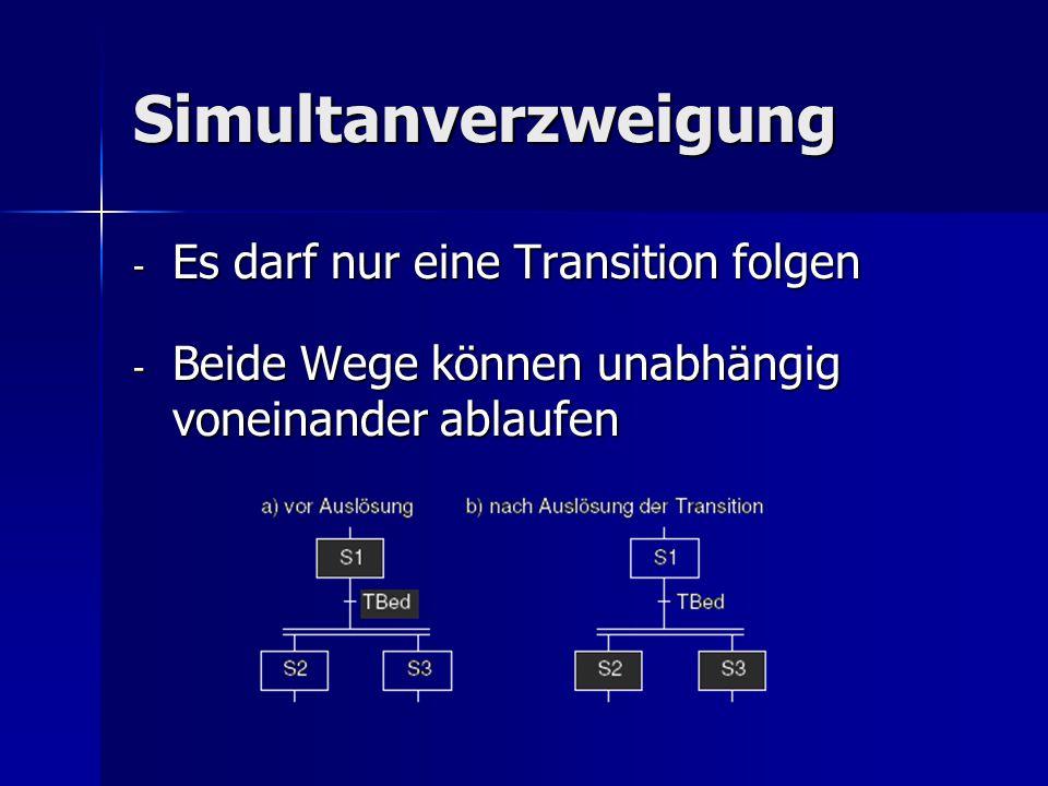 Simultanverzweigung - Es darf nur eine Transition folgen - Beide Wege können unabhängig voneinander ablaufen