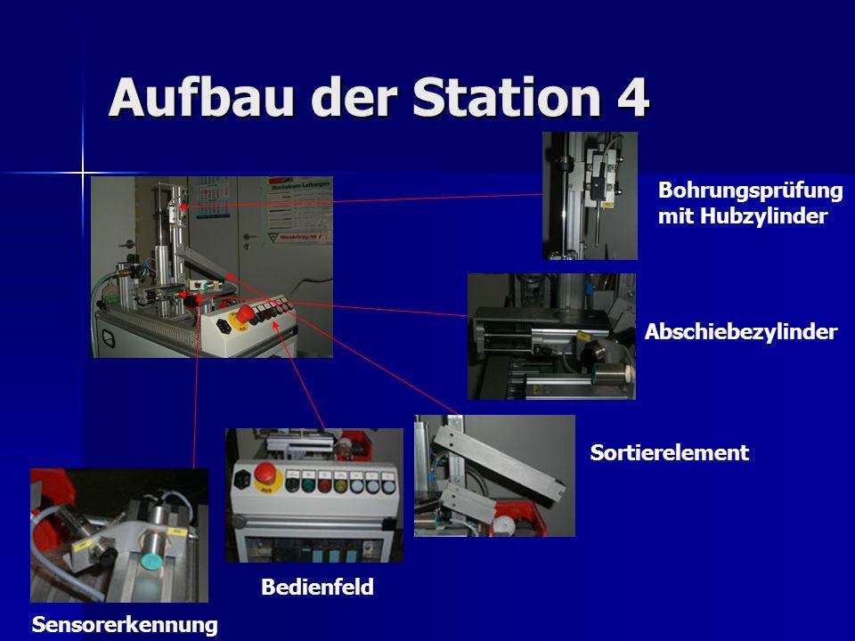 Aufbau der Station 4 Bohrungsprüfung mit Hubzylinder Abschiebezylinder Sortierelement Bedienfeld Sensorerkennung