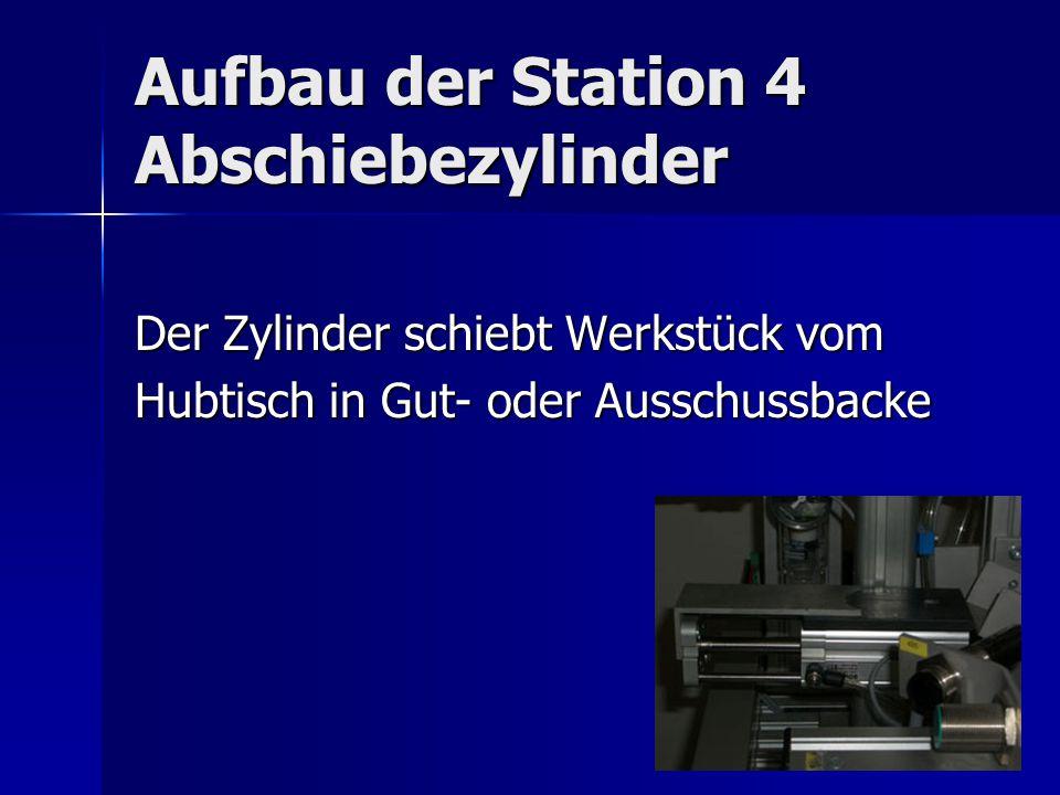Aufbau der Station 4 Abschiebezylinder Der Zylinder schiebt Werkstück vom Hubtisch in Gut- oder Ausschussbacke
