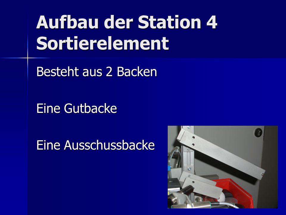Aufbau der Station 4 Sortierelement Besteht aus 2 Backen Eine Gutbacke Eine Ausschussbacke
