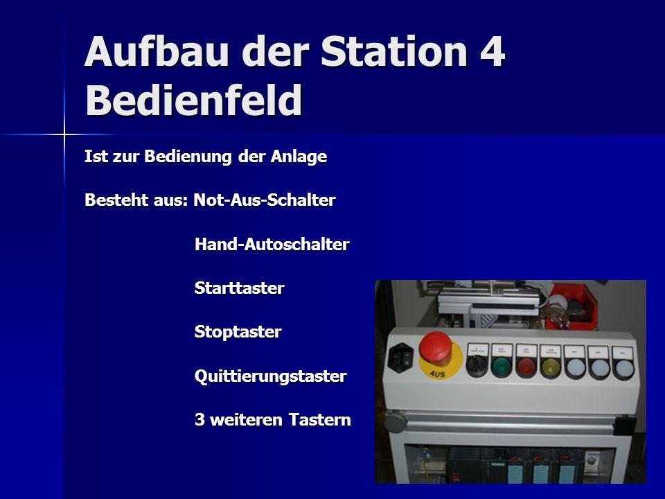 Aufbau der Station 4 Bedienfeld Ist zur Bedienung der Anlage Besteht aus: Not-Aus-Schalter Hand-Autoschalter Hand-Autoschalter Starttaster Starttaster