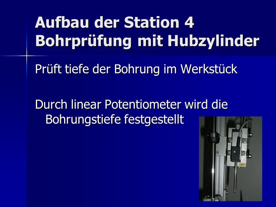 Aufbau der Station 4 Bohrprüfung mit Hubzylinder Prüft tiefe der Bohrung im Werkstück Durch linear Potentiometer wird die Bohrungstiefe festgestellt