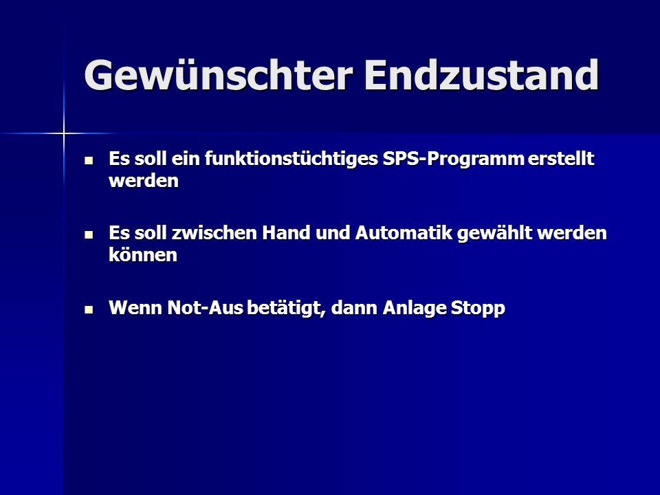Gewünschter Endzustand Es soll ein funktionstüchtiges SPS-Programm erstellt werden Es soll ein funktionstüchtiges SPS-Programm erstellt werden Es soll