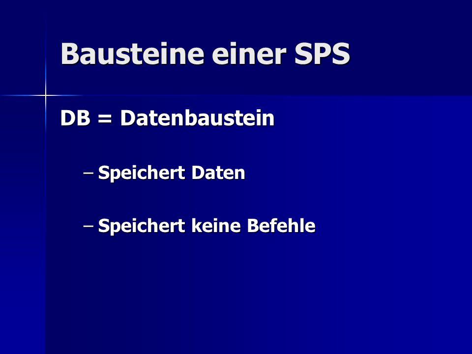 Bausteine einer SPS DB = Datenbaustein –Speichert Daten –Speichert keine Befehle