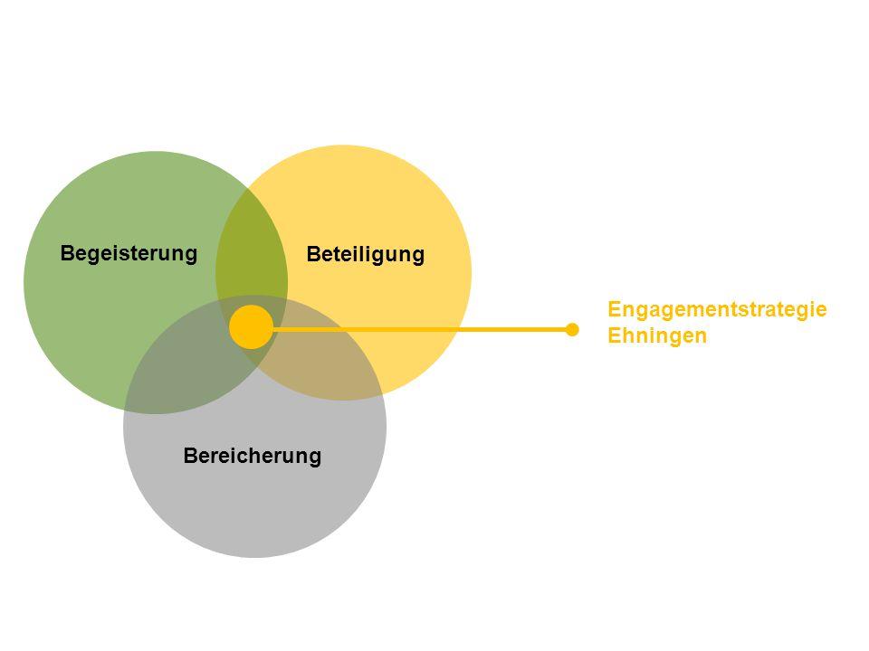 Begeisterung Beteiligung Bereicherung Engagementstrategie Ehningen
