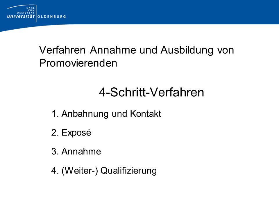 Verfahren Annahme und Ausbildung von Promovierenden 4-Schritt-Verfahren 1. Anbahnung und Kontakt 2. Exposé 3. Annahme 4. (Weiter-) Qualifizierung