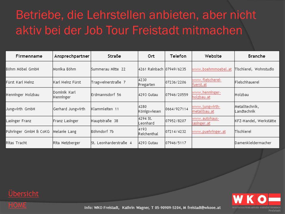 Info: WKO Freistadt, Kathrin Wagner, T 05-90909-5204, M freistadt@wkooe.at HOME Übersicht Betriebe, die Lehrstellen anbieten, aber nicht aktiv bei der