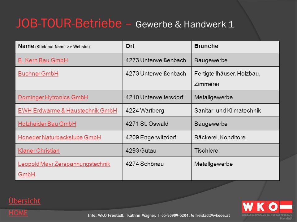 Info: WKO Freistadt, Kathrin Wagner, T 05-90909-5204, M freistadt@wkooe.at HOME Übersicht JOB-TOUR-Betriebe – Gewerbe & Handwerk 2 Name (Klick auf Name >> Website) OrtBranche Modellbau-Tischlerei Karl Hessl GmbH4284 TragweinTischlerei Poschacher Dachdeckerei & Spenglerei GmbH 4310 MauthausenDachdeckerei/Spenglerei Schinko GmbH4212 NeumarktMetallgewerbe Singer Bau GmbH4230 PregartenBaugewerbe Sonnberg Biofleisch GmbH4273 UnterweißenbachFleischergewerbe mit Handel Wimberger Bau GmbH4291 LasbergBaugewerbe Wurz KG4273 KaltenbergTischlerei