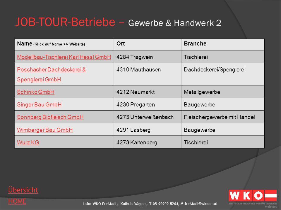 Info: WKO Freistadt, Kathrin Wagner, T 05-90909-5204, M freistadt@wkooe.at HOME Übersicht JOB-TOUR-Betriebe – Handel Name (Klick auf Name >> Website) OrtBranche Greul Gertrude4261 RainbachLebensmitteleinzelhandel HIKI Versand GmbH4284 TragweinAnglerbedarf Johann Pötscher GmbH4240 FreistadtSportartikelhandel Kolm-Moden GmbH 4240 Freistadt 4273 Unterweißenbach Textilhandel Kreisel GmbH4240 FreistadtElektrohandel Lagerhausgenossenschaft Freistadt4240 FreistadtLagerhaus