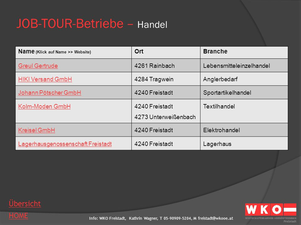 Info: WKO Freistadt, Kathrin Wagner, T 05-90909-5204, M freistadt@wkooe.at HOME Übersicht JOB-TOUR-Betriebe – Dienstleistung 1 Name (Klick auf Name >> Website) OrtBranche Daschill Edeltraud4240 FreistadtFriseur Figaro Uno4240 FreistadtFriseur Freistädter Braugasthof GmbH4240 FreistadtGastronomie Freudenthaler Elisabeth4240 FreistadtFriseur Kurhotel Bad Zell4283 Bad Zell Hotel- und Gastgewerbe, Kurbetrieb Landeskrankenhaus Freistadt4240 FreistadtLandeskrankenhaus Raiffeisenbank Region Freistadt reg.Gen.mbH 4240 FreistadtBankdienstleistungen
