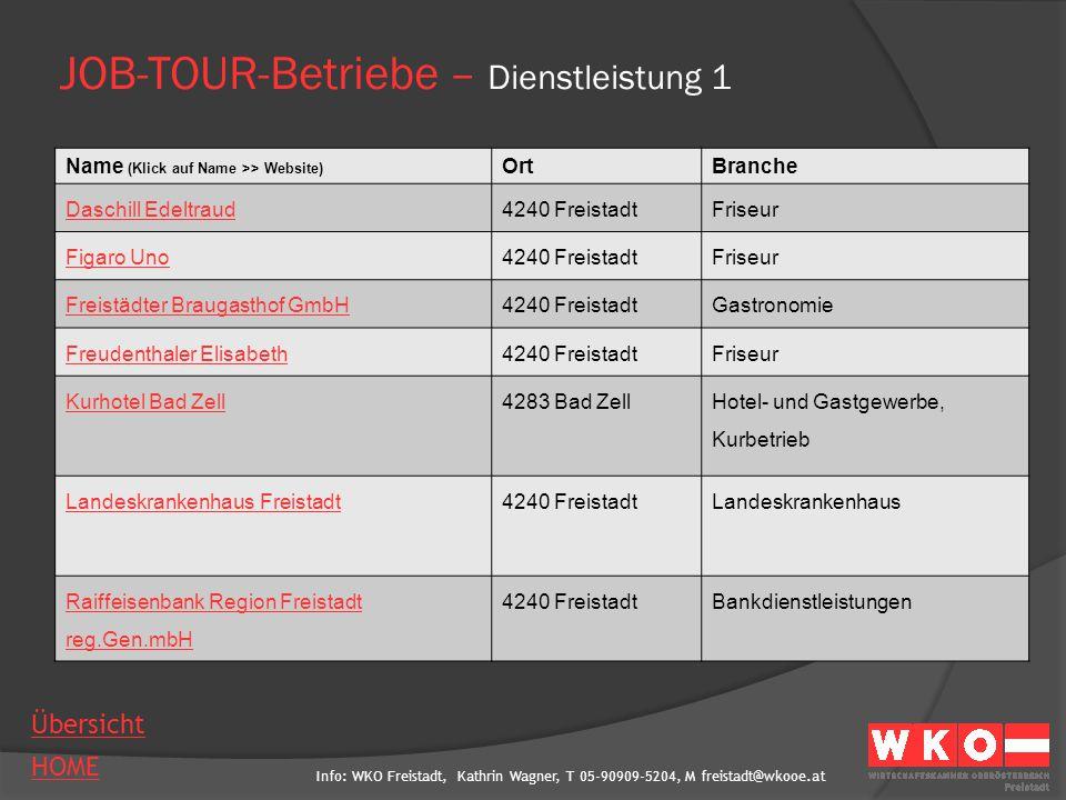 Info: WKO Freistadt, Kathrin Wagner, T 05-90909-5204, M freistadt@wkooe.at HOME Übersicht Betriebe, die Lehrstellen anbieten, aber nicht aktiv bei der Job Tour Freistadt mitmachen FirmennameAnsprechpartnerStraßeOrtTelefonWebsiteBranche Böhm Möbel GmbHMonika BöhmSummerau Mitte 224261 Rainbach07949/6235www.boehmmoebel.atTischlerei, Wohnstudio Fürst Karl HeinzKarl Heinz FürstTragweinerstraße 7 4230 Pregarten 07236/2206 www.fleischerei- fuerst.at Fleischhauerei Henninger Holzbau Dominik Karl Henninger Erdmannsdorf 564293 Gutau07946/20559 www.henninger- holzbau.at Holzbau Jungwirth GmbHGerhard JungwirthKlammleiten 11 4280 Königswiesen 0664/927114 www.jungwirth- metallbau.at Metalltechnik, Landtechnik Lasinger FranzFranz LasingerHauptstraße 38 4294 St.