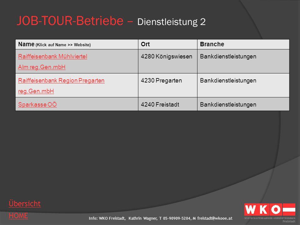 Info: WKO Freistadt, Kathrin Wagner, T 05-90909-5204, M freistadt@wkooe.at HOME Übersicht JOB-TOUR-Betriebe – Industrie Name (Klick auf Name >> Website) OrtBranche Greiner Bio-One GmbH4261 RainbachChemische Industrie Merckens Karton- und Pappenfabrik GmbH4311 Schwertberg Papierindustrie, Buchbindergewerbe Ortner Holz GmbH4284 Tragwein Holzindustrie, Hobel- und Sägewerk Pfahnl Backmittel GmbH4230 Pregarten Mühle, Produktion von Backmischungen STIWA Holding GmbH4232 HagenbergAutomatisierungstechnik, Automobilzulieferindustrie, Medizintechnik, Software, Maschinenbau, Zulieferproduktion