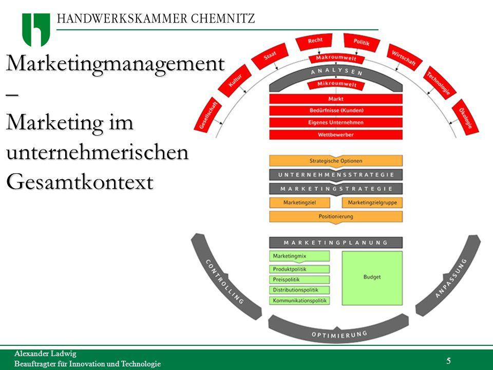 5 Alexander Ladwig Beauftragter für Innovation und Technologie Marketingmanagement – Marketing im unternehmerischen Gesamtkontext