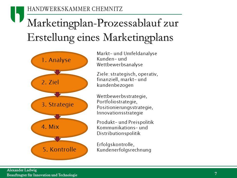7 Alexander Ladwig Beauftragter für Innovation und Technologie Marketingplan-Prozessablauf zur Erstellung eines Marketingplans 4. Mix 2. Ziel 3. Strat